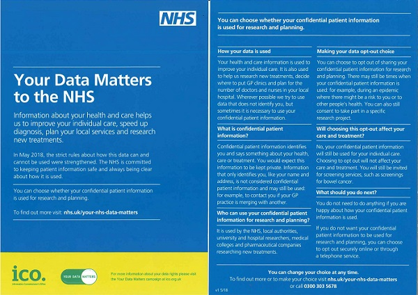 Your Care Data Matters NHS